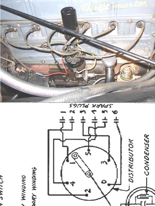 1951 Chevy 3600